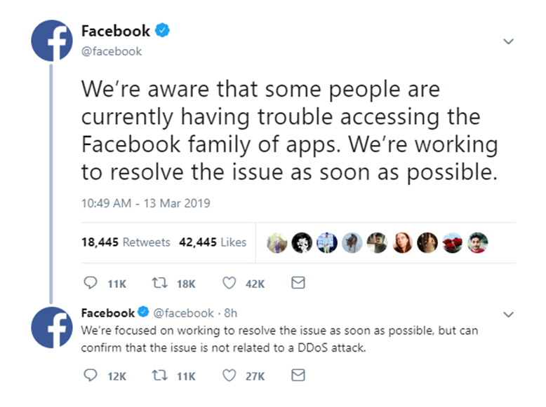 Facebook tweets that their working on the outage